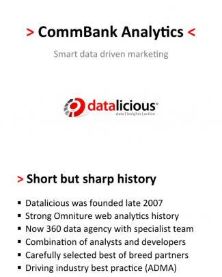 Commbank Analytics