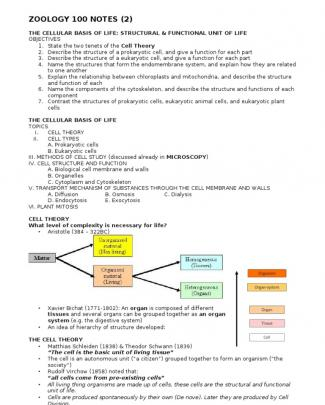 Zoology 100 Notes 2