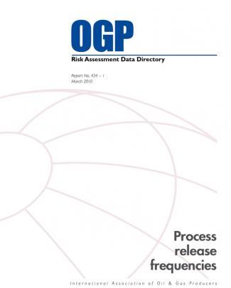 Ogp 434-01 Risk