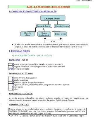 Resumo Da Ldb - Prof Fabiana Lagar
