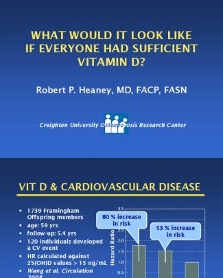 Vitamin D Presentation By Dr. Robert P. Heaney, Md, Facp, Facn