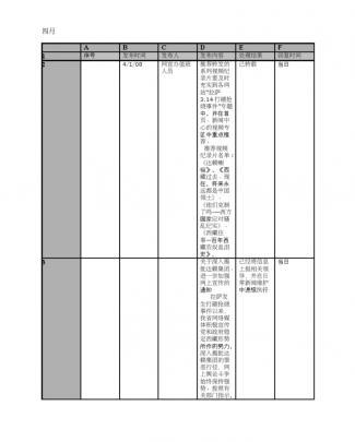 真理部指示(2008年4月-8月)
