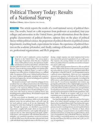 Apsa Pol Theory Survey