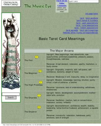 Tarot Card Meanings Upright & Reverse Card