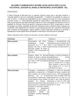 Quadro Comparativo Entre Os Planos E Educação Nacional, Estadual (pará) E Municipal (santarém - Pa)